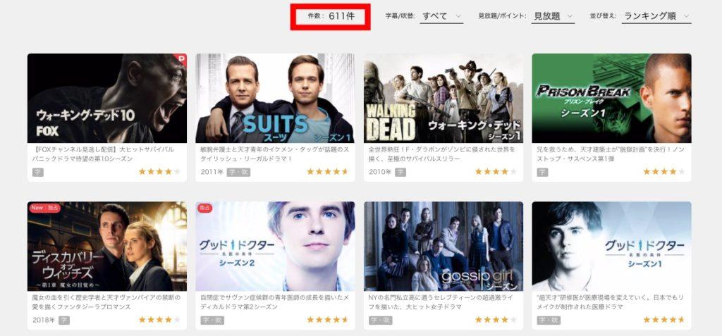 U-NEXTの海外ドラマの作品数を紹介