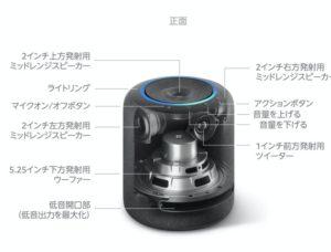 AmazonのEcho Studioのスピーカーについて解説
