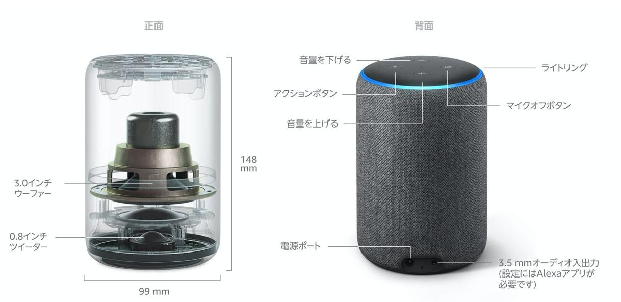 Amazon echoのスペックを紹介