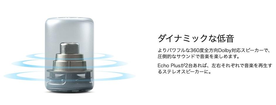 Amazon Echoの音質を説明している写真