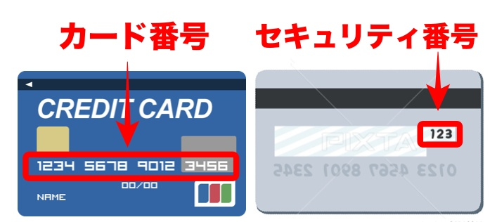 クレジットカードのカード番号とセキュリティコードを解説している