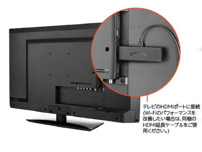 Fire TV Stick 4Kを接続している様子