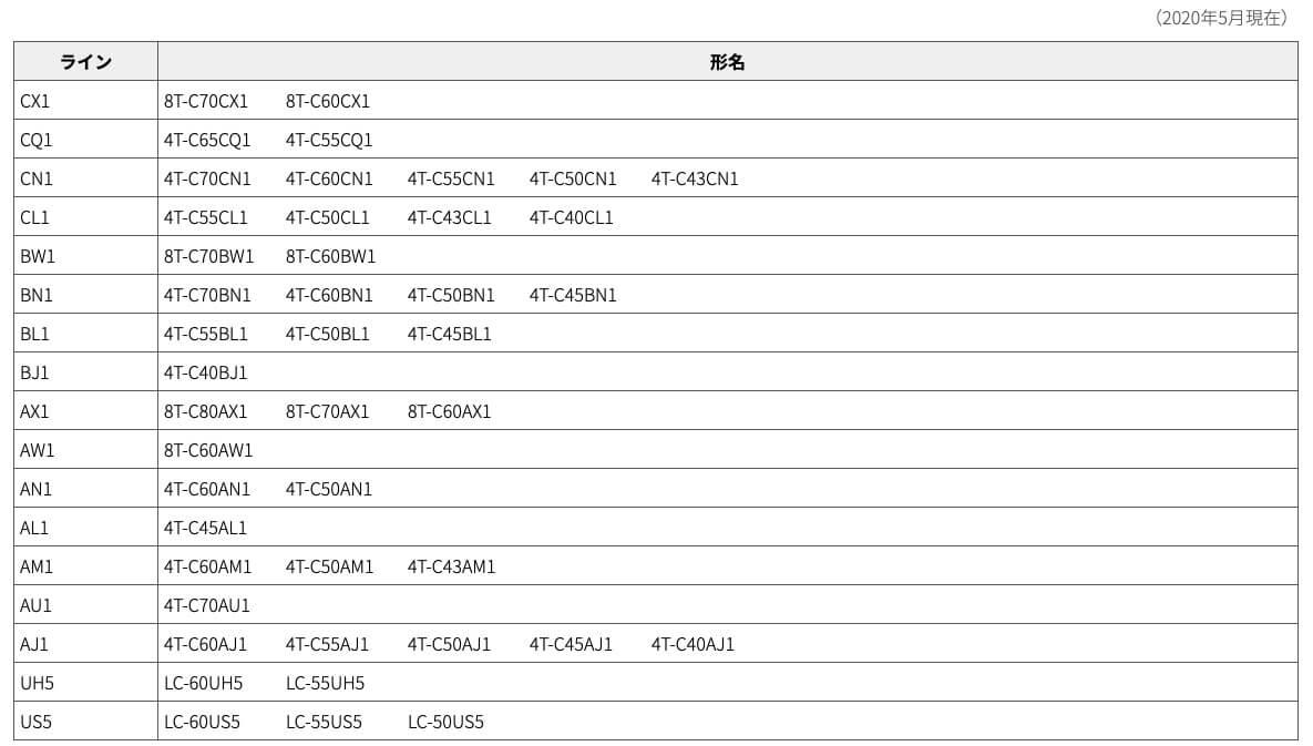 U-NEXT対応のSHARPテレビの一覧