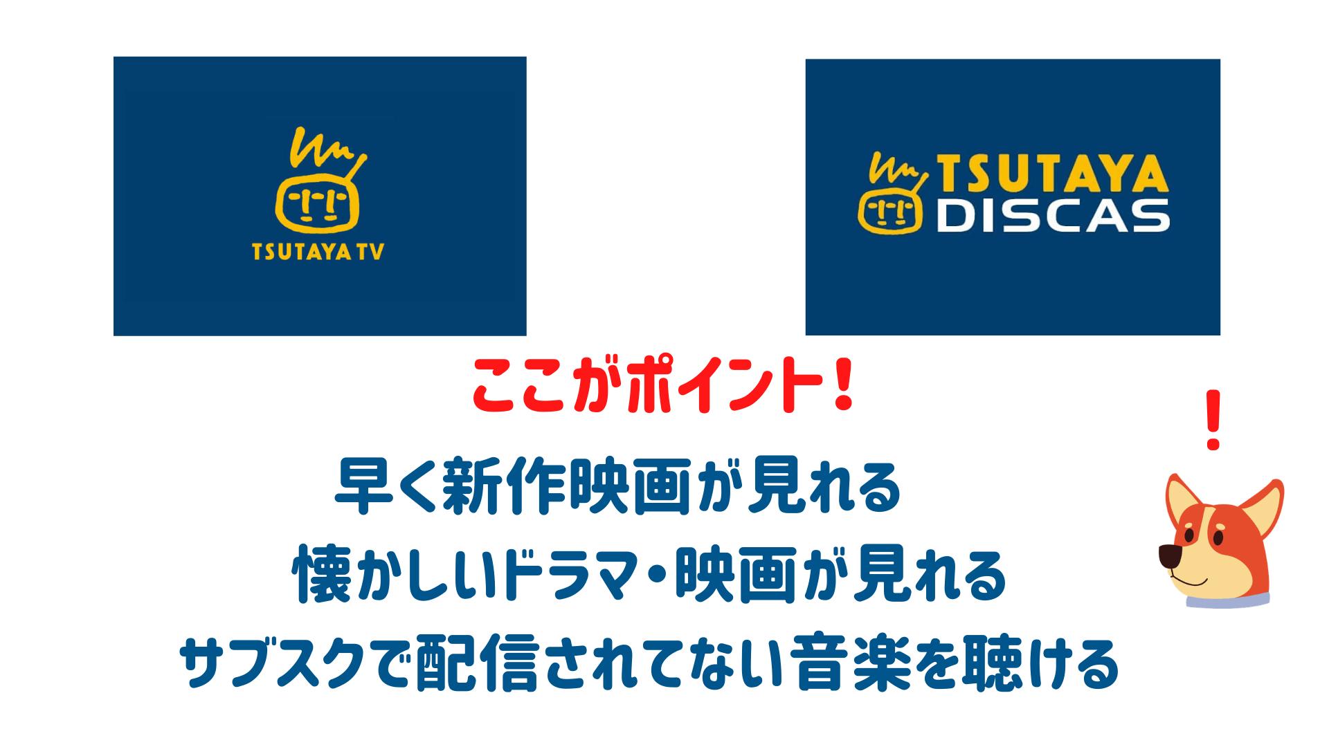 TSUTAYA TVのメリットについて説明している